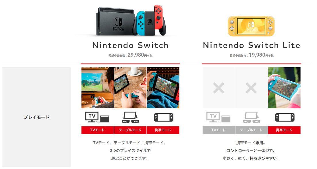 Switchプレイモード比較
