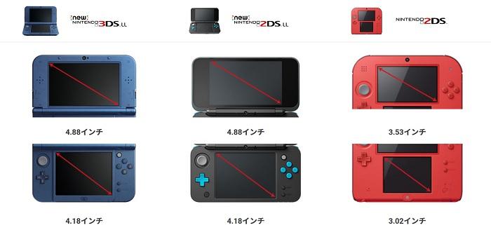 3DSシリーズ画面サイズ