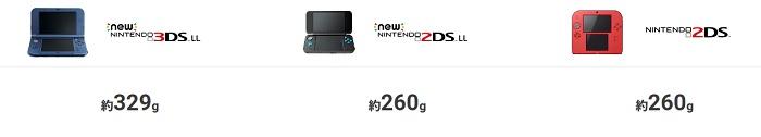 3DSシリーズ重さ