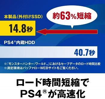 BUFFALO ポータブルSSD HDD比較