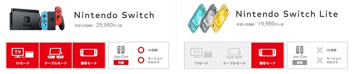 SwitchとSwitch Lite性能比較