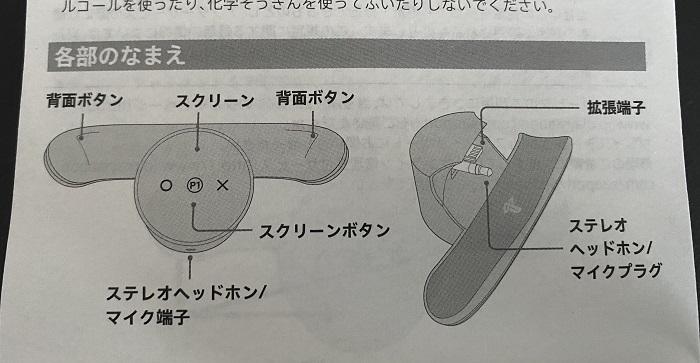 PS4背面ボタンアタッチメント各部の名前
