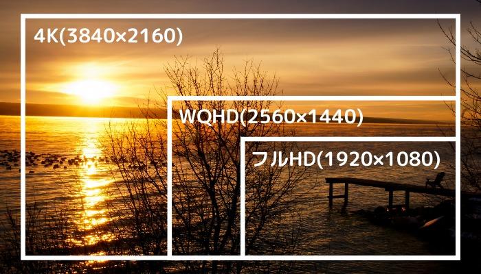 モニター画面サイズ比較