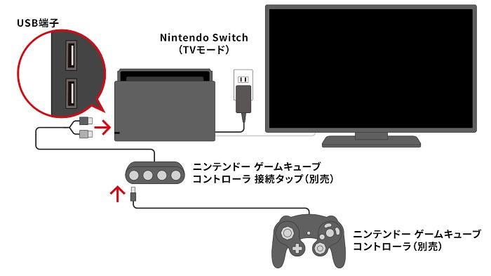 Switch_GCコン接続