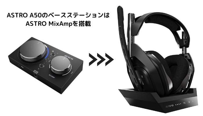 ASTRO A50のベースステーション ASTRO MixAmp