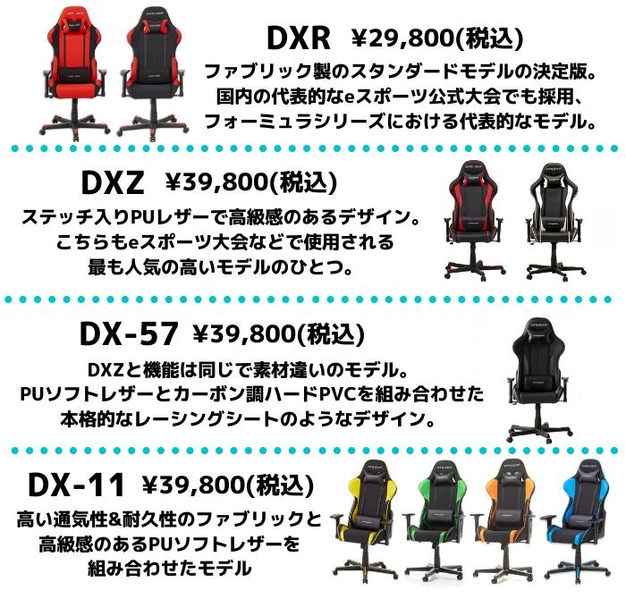 DXRACER Formulaシリーズ