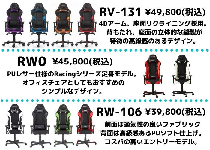 DXRACER Racingシリーズ