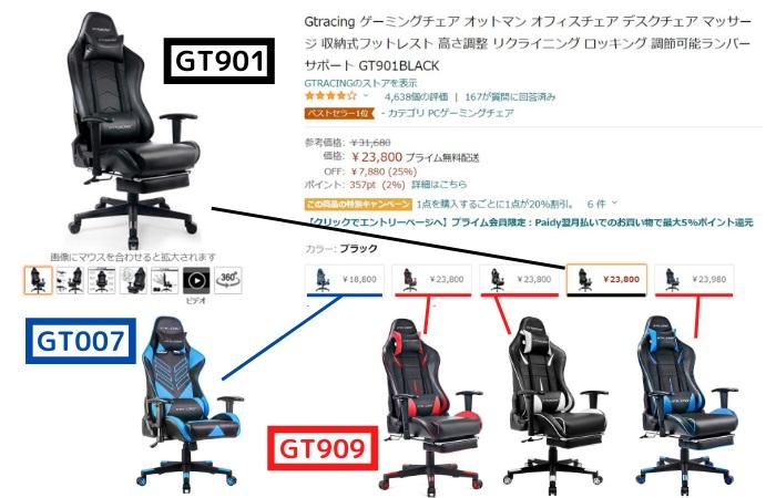 GTRacing商品ページ1
