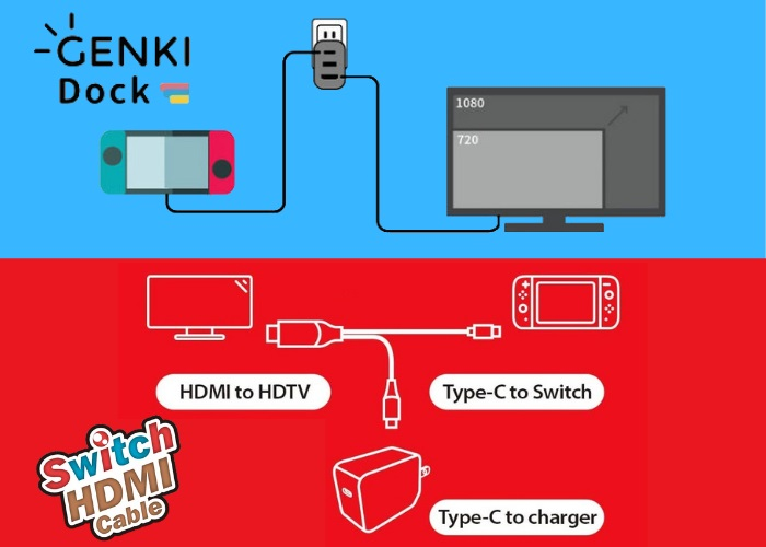 GENKIDockとSwitchHDMICableの接続方法比較
