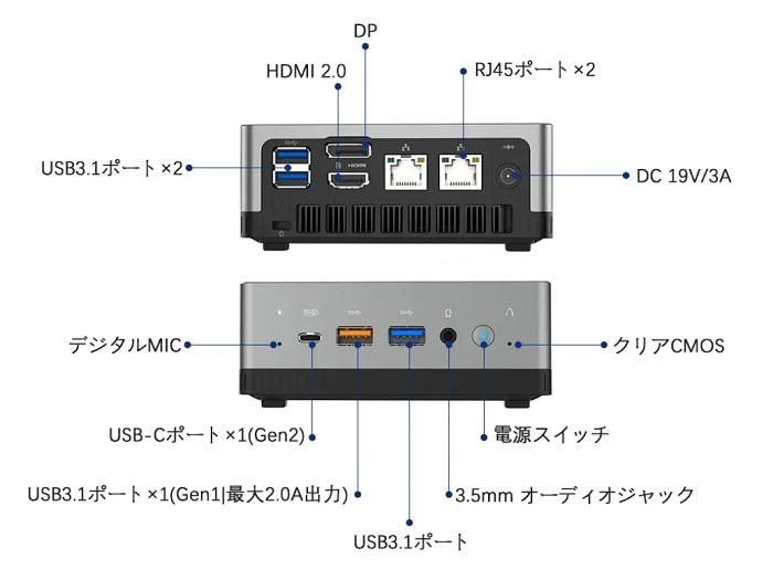 MINISFORUM UM250インターフェース